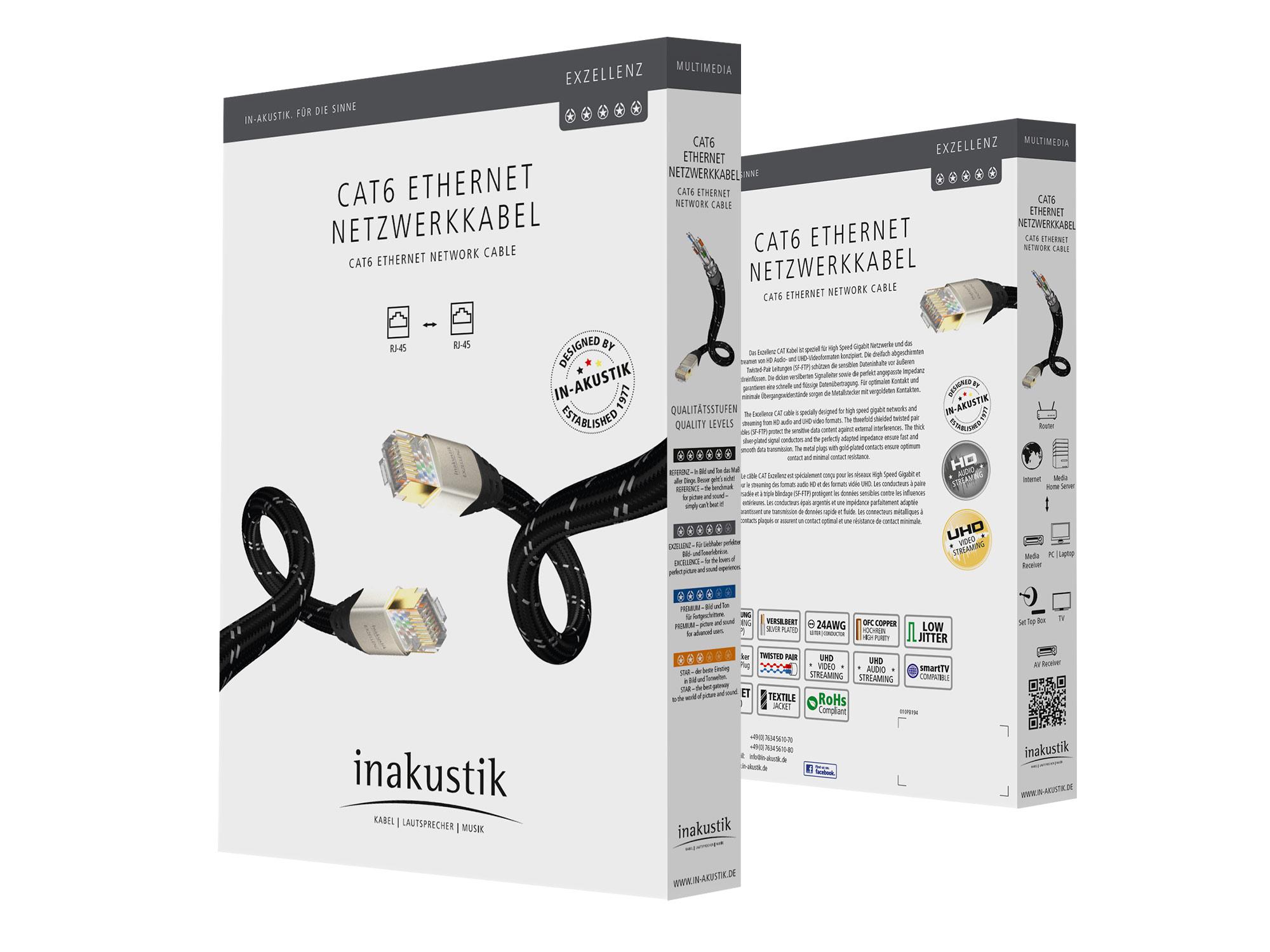 Fein Netzwerkkabel Kabel Bestellung Galerie - Verdrahtungsideen ...