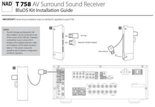 NAD T 758v3 - 7.1 A/V Receiver 4K, MDC